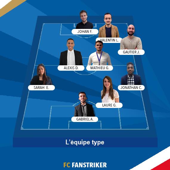 Team Fanstriker