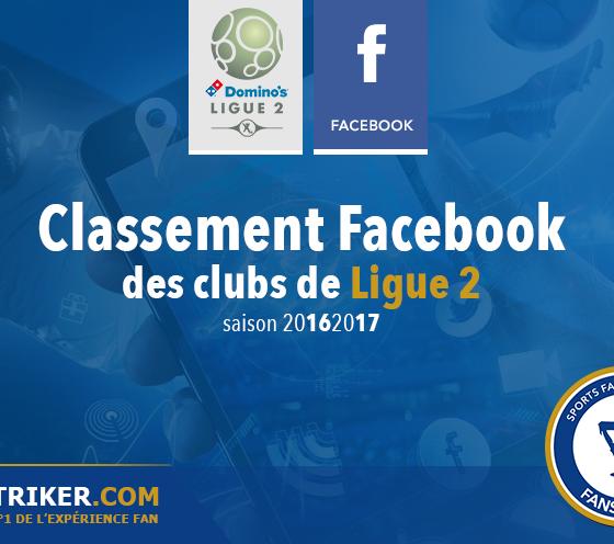 Classement Facebook des clubs de Ligue 2