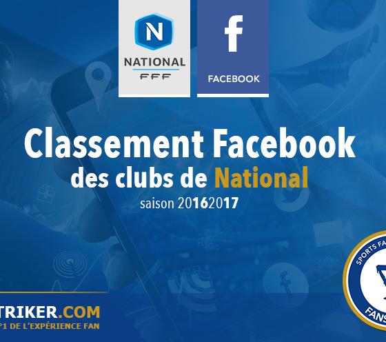 Le classement Facebook des clubs de National