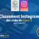 Le classement Instagram des clubs de Ligue 2
