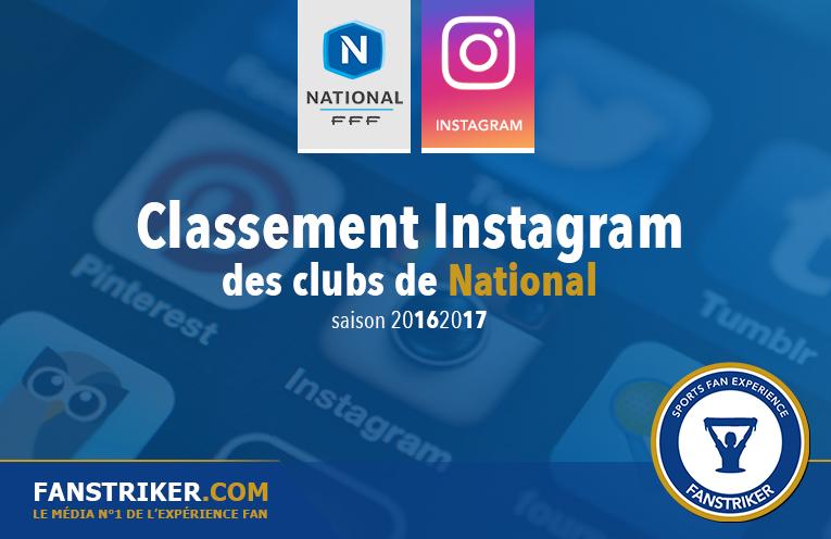 Le classement Instagram des clubs de National