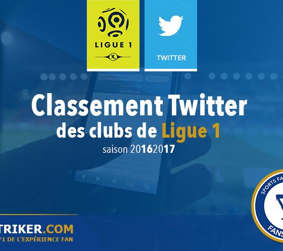 Le classement Twitter des clubs de Ligue 1