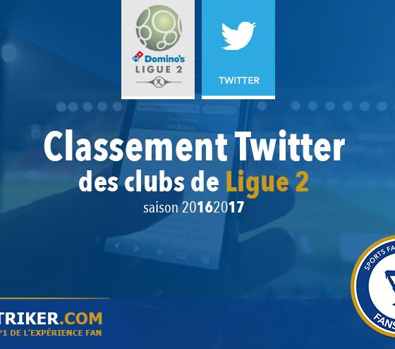 f3908c5823b23 Twitter en Ligue 2, quels clubs mènent la danse ? - Fanstriker