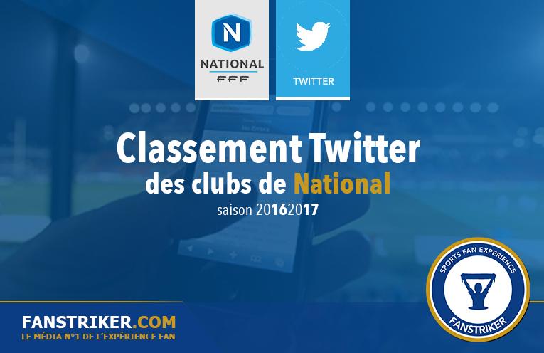 Le classement Twitter des clubs de National 1