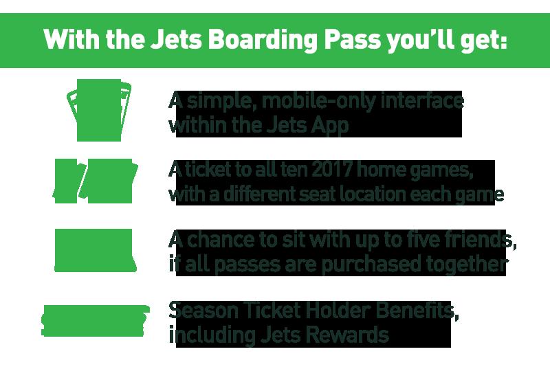 Les avantages du Jets Boarding Pass