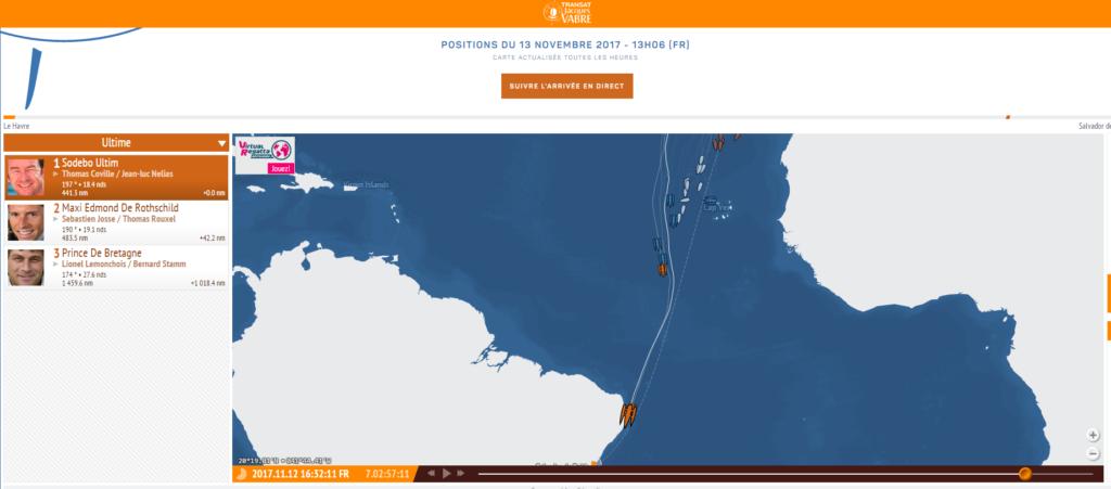 Suivi GPS des skippers en live