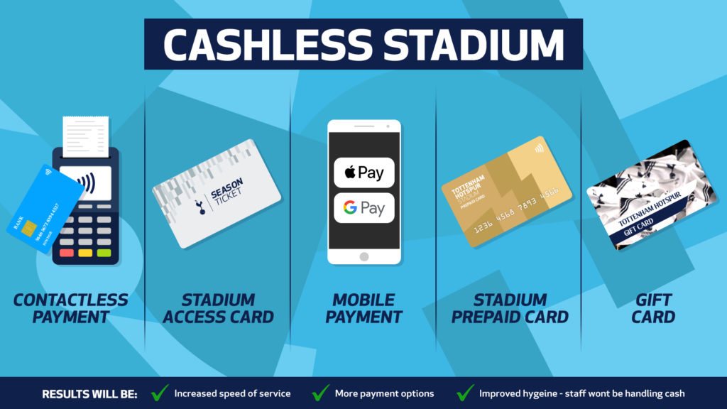 Cashless solutions can help a stadium to be more responsible