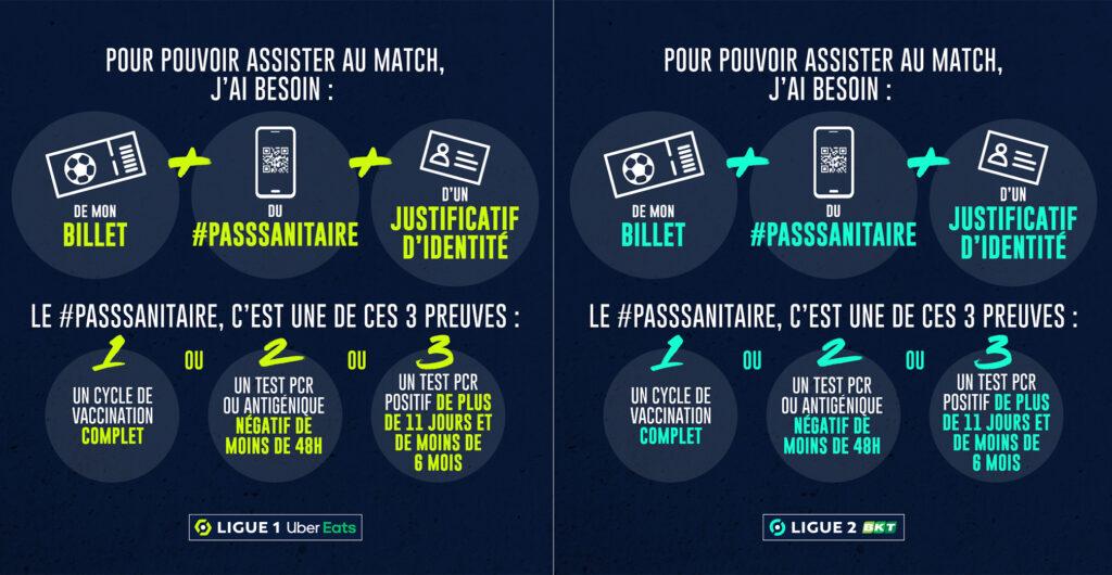 Consignes retour au stade Ligue 1 et Ligue 2