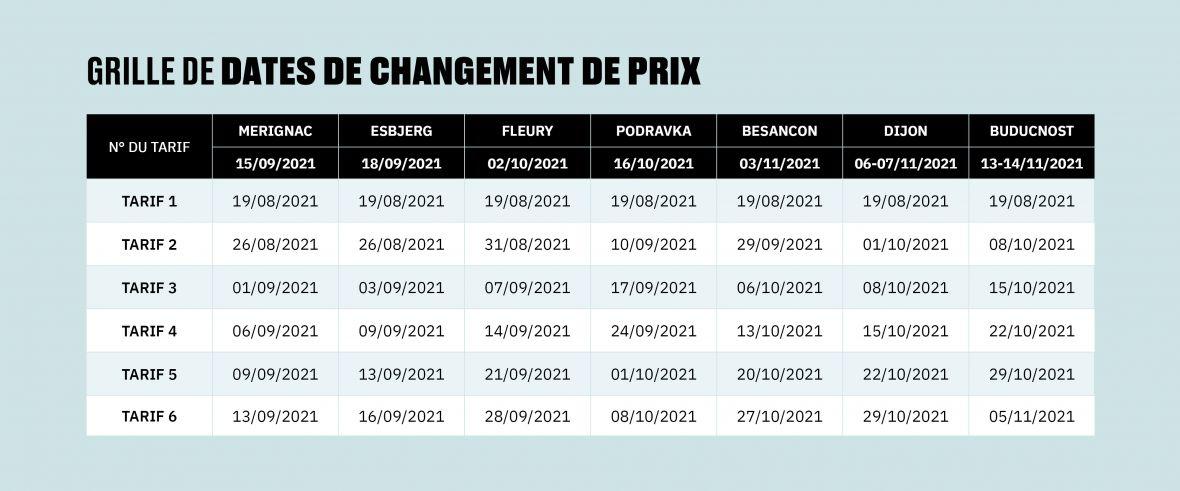 Dates de changement des tarifs de la billetterie du Brest Bretagne Handball